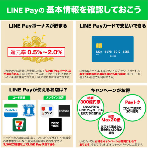LINE Payの基礎知識